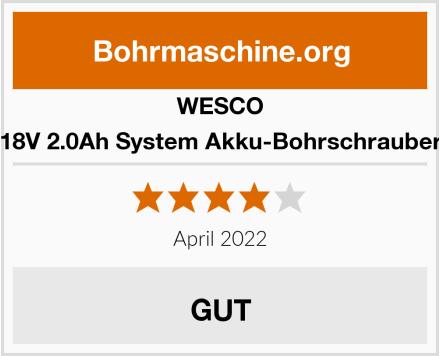 WESCO 18V 2.0Ah System Akku-Bohrschrauber Test